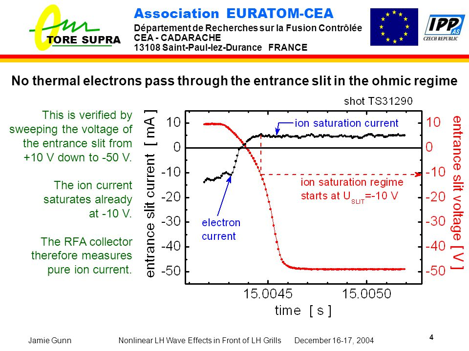 TORE SUPRA Association EURATOM-CEA Département de Recherches sur la Fusion Contrôlée CEA - CADARACHE 13108 Saint-Paul-lez-Durance FRANCE Nonlinear LH Wave Effects in Front of LH Grills December 16-17, 2004Jamie Gunn 4 No thermal electrons pass through the entrance slit in the ohmic regime This is verified by sweeping the voltage of the entrance slit from +10 V down to -50 V.
