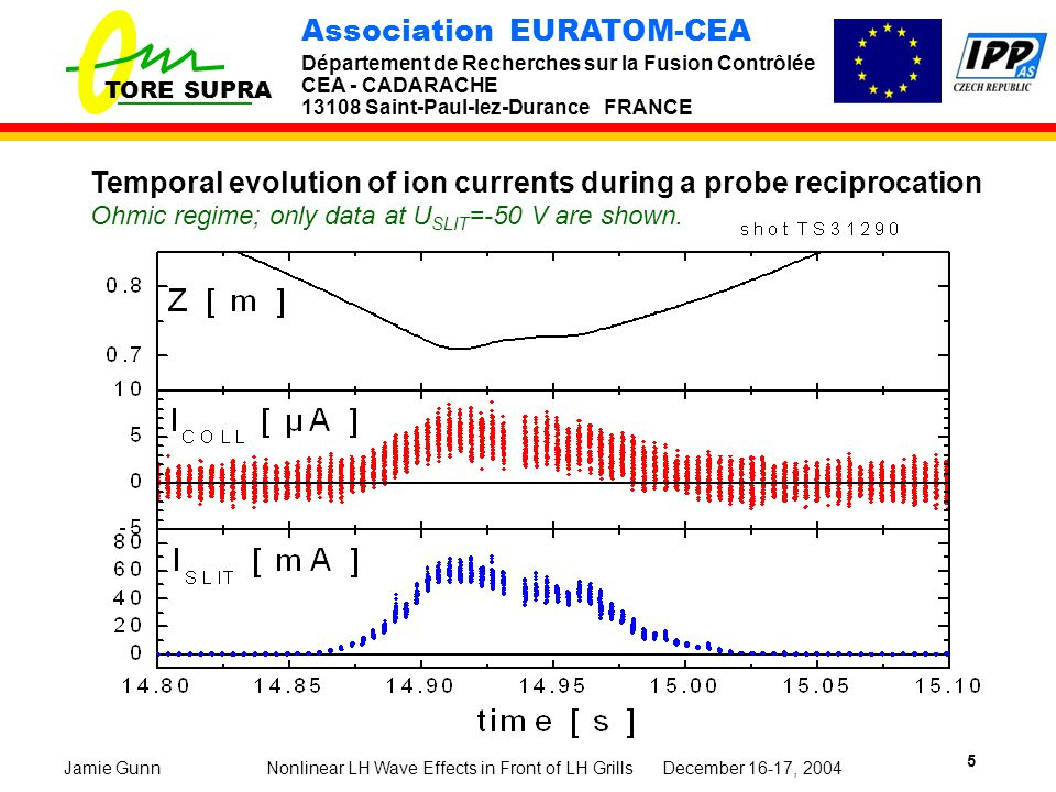 TORE SUPRA Association EURATOM-CEA Département de Recherches sur la Fusion Contrôlée CEA - CADARACHE 13108 Saint-Paul-lez-Durance FRANCE Nonlinear LH Wave Effects in Front of LH Grills December 16-17, 2004Jamie Gunn 5 Temporal evolution of ion currents during a probe reciprocation Ohmic regime; only data at U SLIT =-50 V are shown.