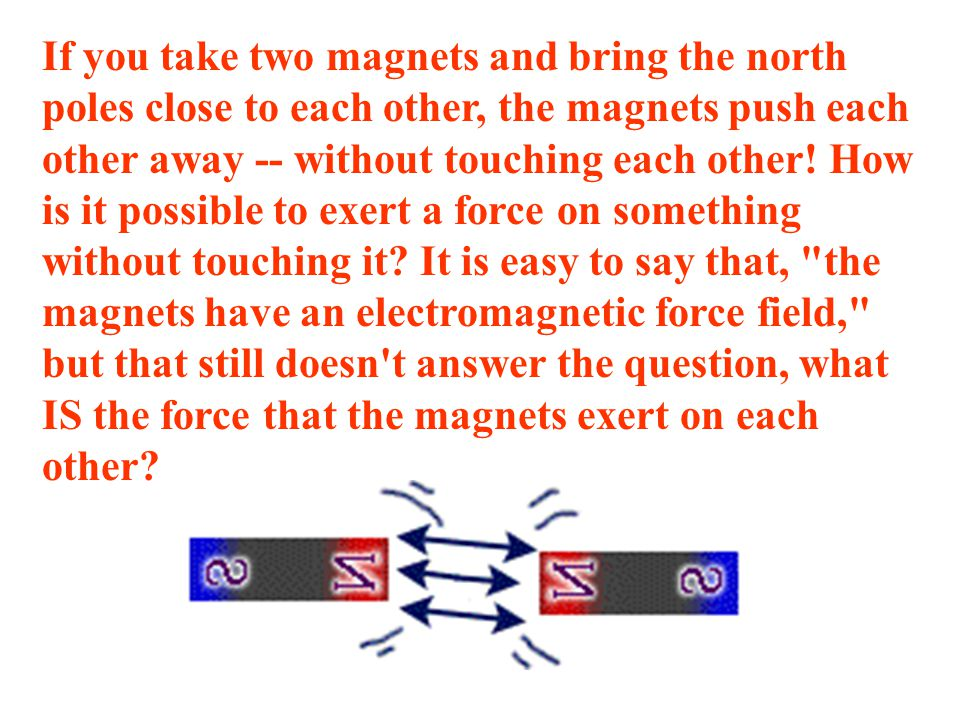 It is necessary to understand that electrical charge (positive/negative) and magnetism (north/south) are different aspects of the same force -- electromagnetism.