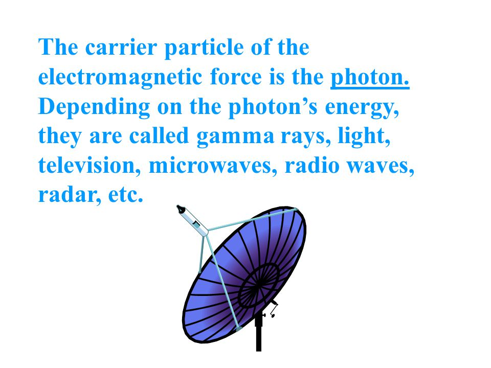 The electromagnetic force is also how we transmit our money, our corporate secrets, our communications, our Internet.