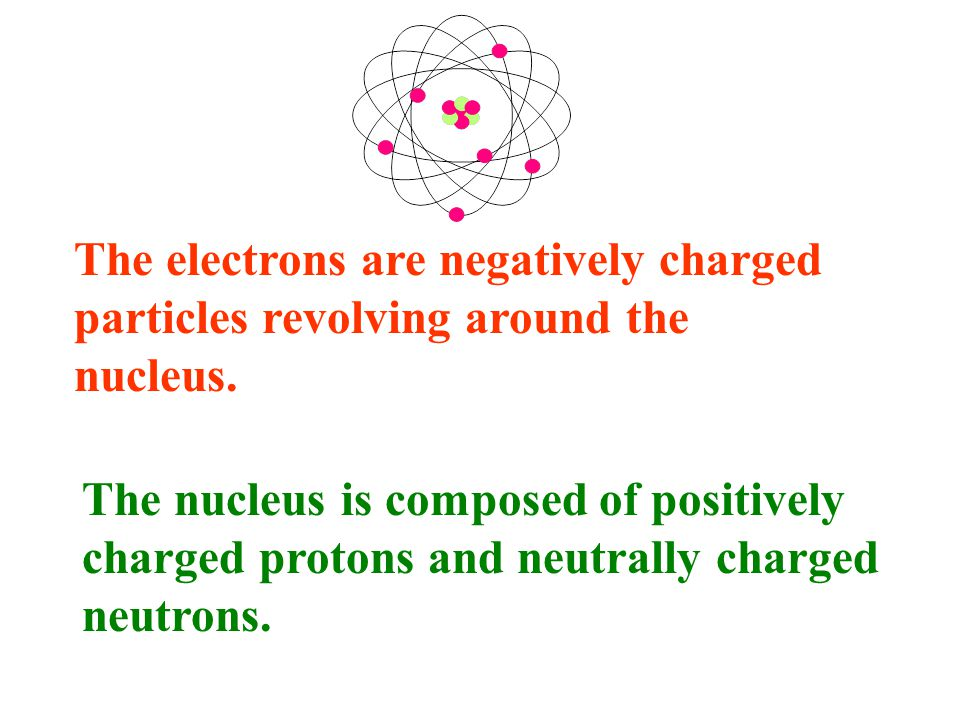 If the combined protons and neutrons (the nucleus) were the size of a BB……., then the electrons would be 2000 times smaller or about the diameter of a human hair.