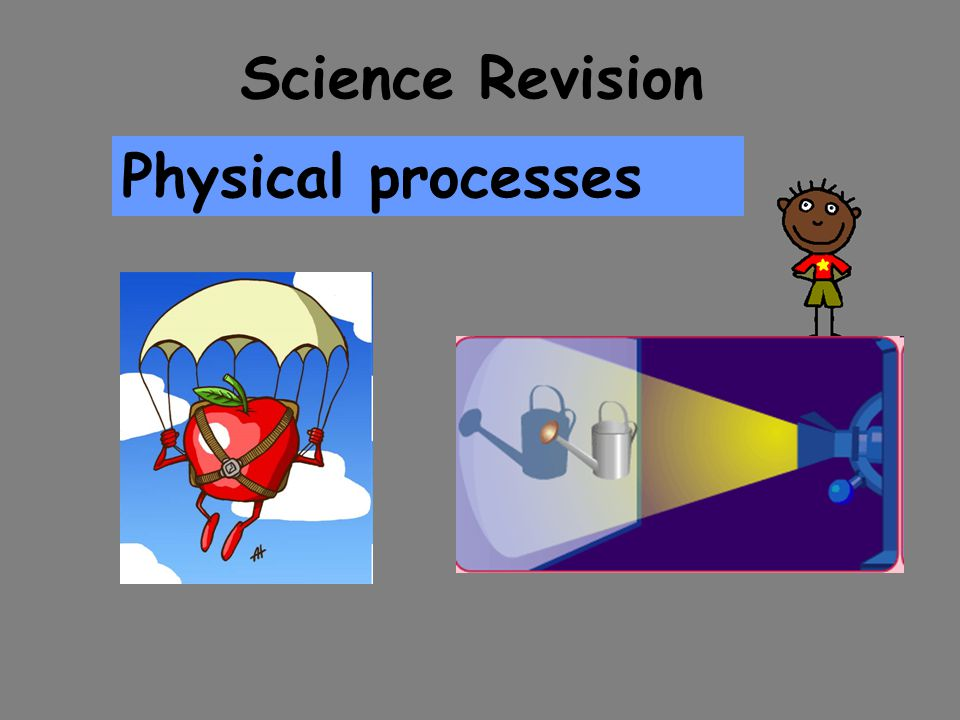 Forces A push, pull, twist or turn acting on an object.