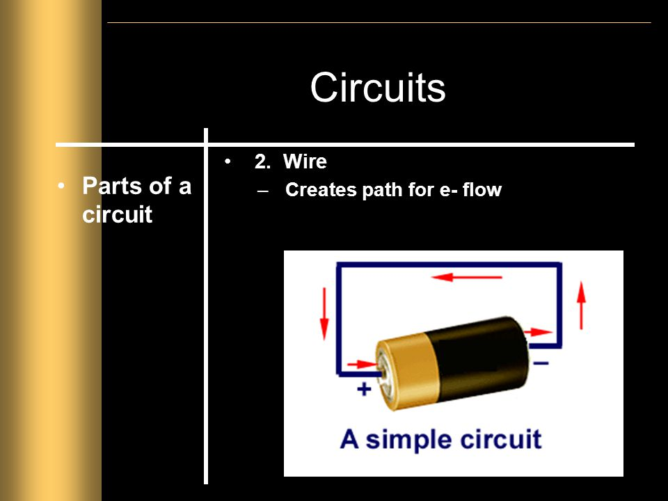 Circuits Parts of a circuit 1. Source –Battery-pumps electrons –Flows from - to + end