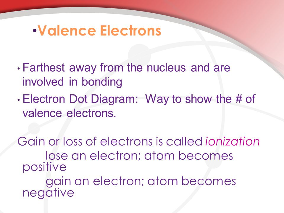 Valence Electrons Farthest away from the nucleus and are involved in bonding Electron Dot Diagram: Way to show the # of valence electrons.