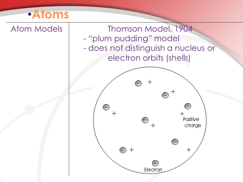 Atoms Atom ModelsThomson Model, 1904 - plum pudding model - does not distinguish a nucleus or electron orbits (shells)