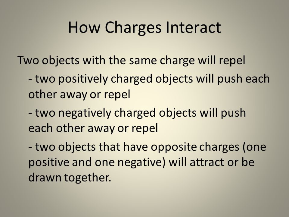 How Charges Interact Two objects with the same charge will repel - two positively charged objects will push each other away or repel - two negatively charged objects will push each other away or repel - two objects that have opposite charges (one positive and one negative) will attract or be drawn together.