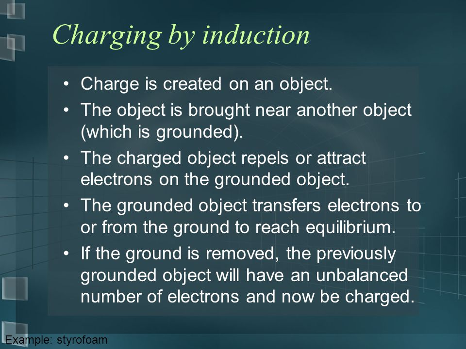 Charging by induction Charge is created on an object. The object is brought near another object (which is grounded). The charged object repels or attr