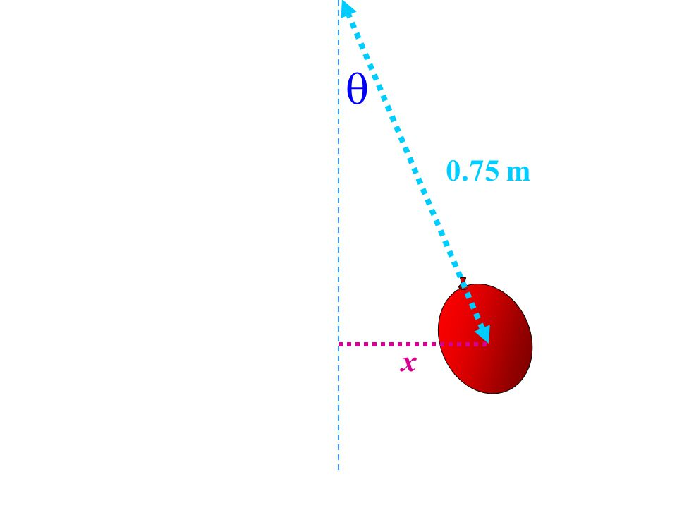 BALLOON'S WEIGHT STRING'S TENSION ELECTROSTATIC REPULSION 