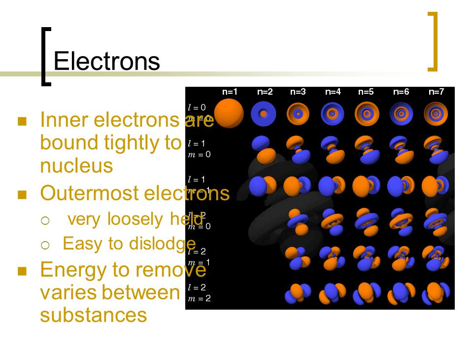 Electrons Inner electrons are bound tightly to nucleus Outermost electrons  very loosely held  Easy to dislodge Energy to remove varies between substances