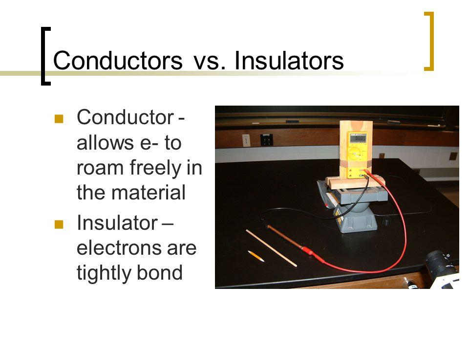 Conductors vs.