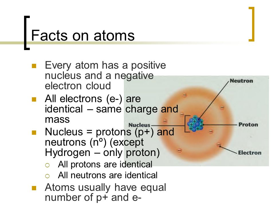 Facts on atoms Every atom has a positive nucleus and a negative electron cloud All electrons (e-) are identical – same charge and mass Nucleus = protons (p+) and neutrons (nº) (except Hydrogen – only proton)  All protons are identical  All neutrons are identical Atoms usually have equal number of p+ and e-
