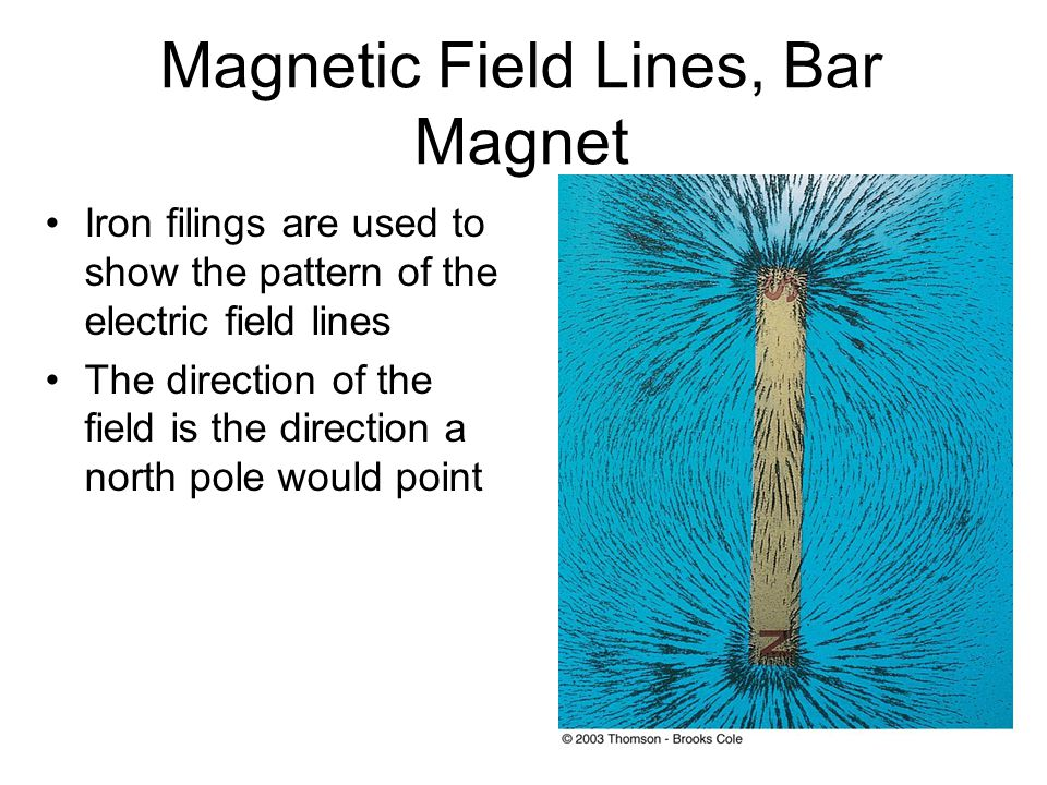 Magnetic Field Lines, Unlike Poles Iron filings are used to show the pattern of the electric field lines The direction of the field is the direction a north pole would point –Compare to the electric field produced by an electric dipole