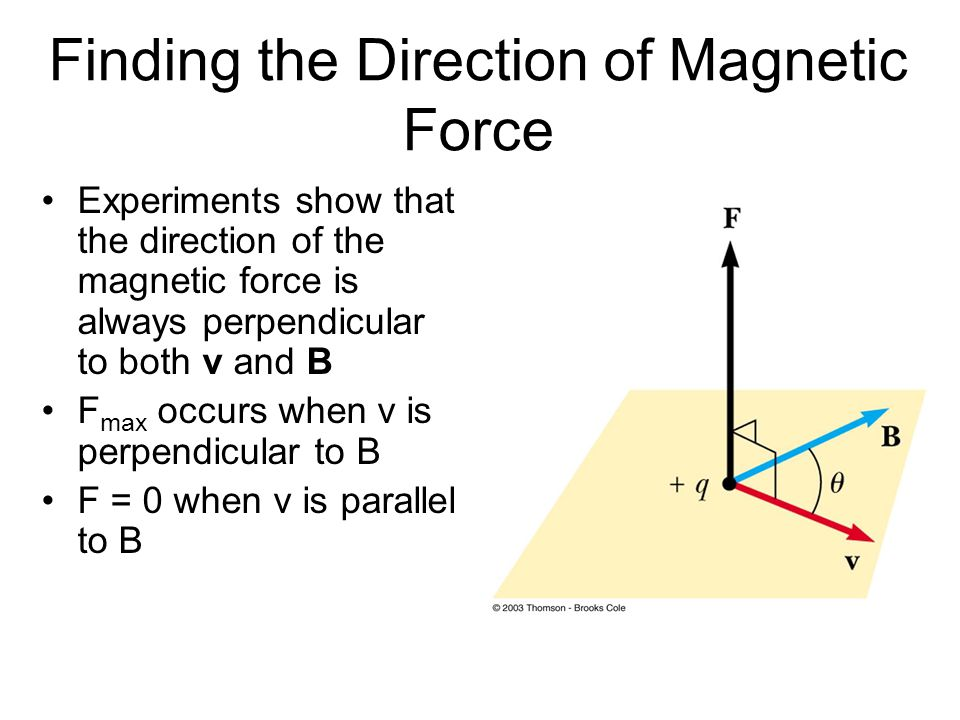 Finding the Direction of Magnetic Force Experiments show that the direction of the magnetic force is always perpendicular to both v and B F max occurs
