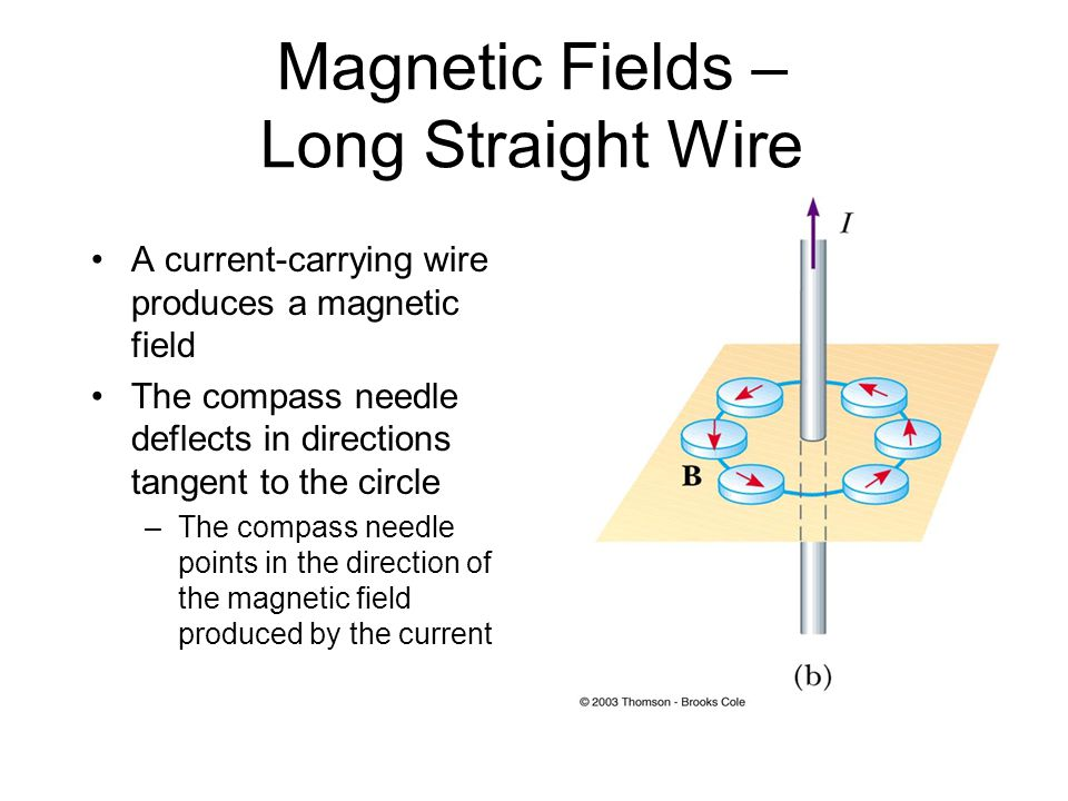 Direction of the Field of a Long Straight Wire Right Hand Rule #2 –Grasp the wire in your right hand –Point your thumb in the direction of the current –Your fingers will curl in the direction of the field