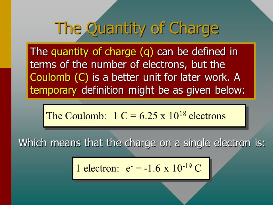 Induction for a Single Sphere - - - -- Uncharged SphereSeparation of Charge Electrons move to ground. Charged by Induction + + ++ Induction - - - - -