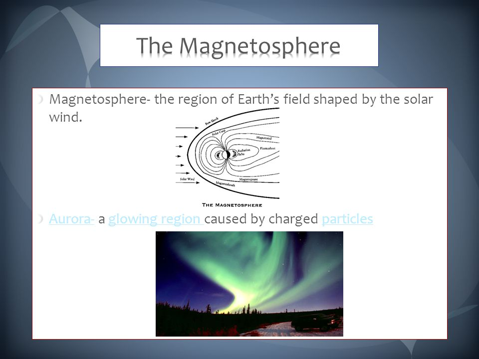 Magnetosphere- the region of Earth's field shaped by the solar wind.