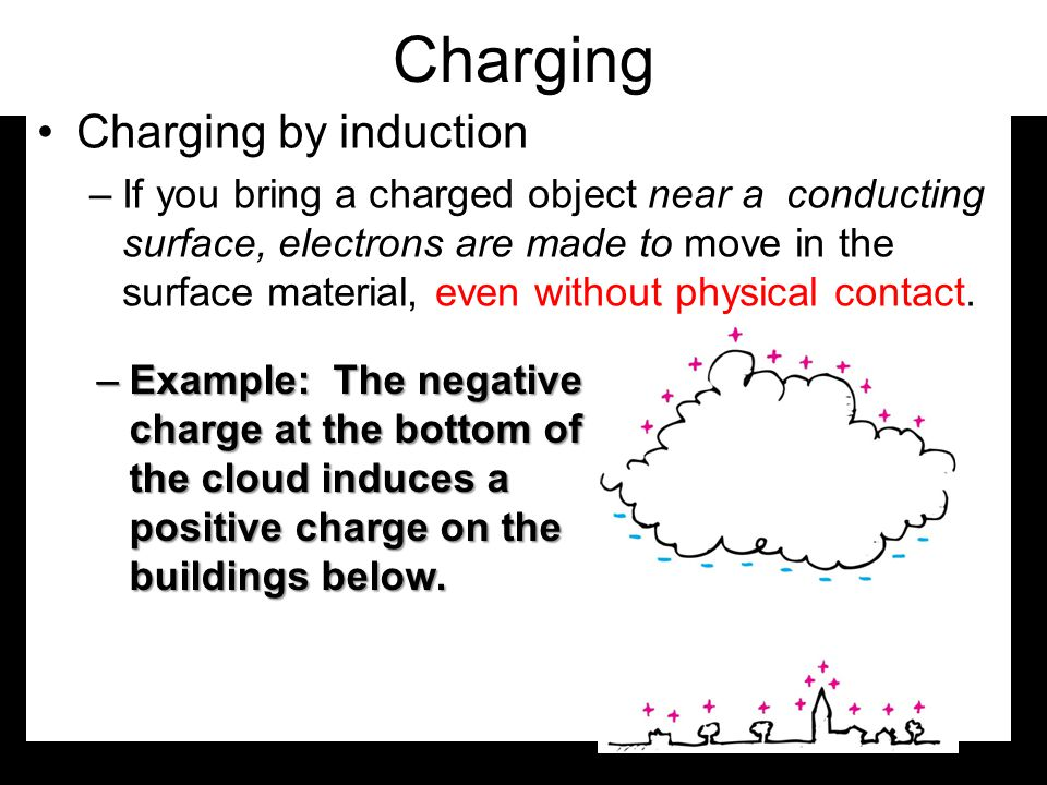 Charging Charging by induction –If you bring a charged object near a conducting surface, electrons are made to move in the surface material, even without physical contact.