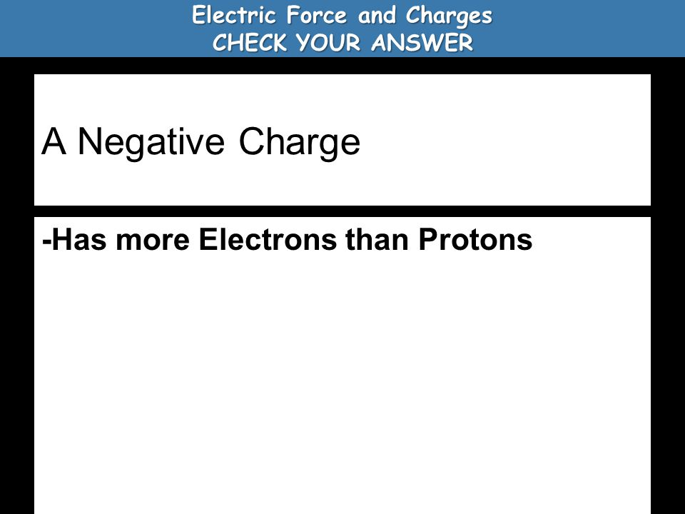 When thinking of electric force remember The old dating saying that Oposites attract.