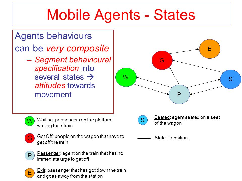 Mobile Agents - States Agents behaviours can be very composite –Segment behavioural specification into several states  attitudes towards movement W G