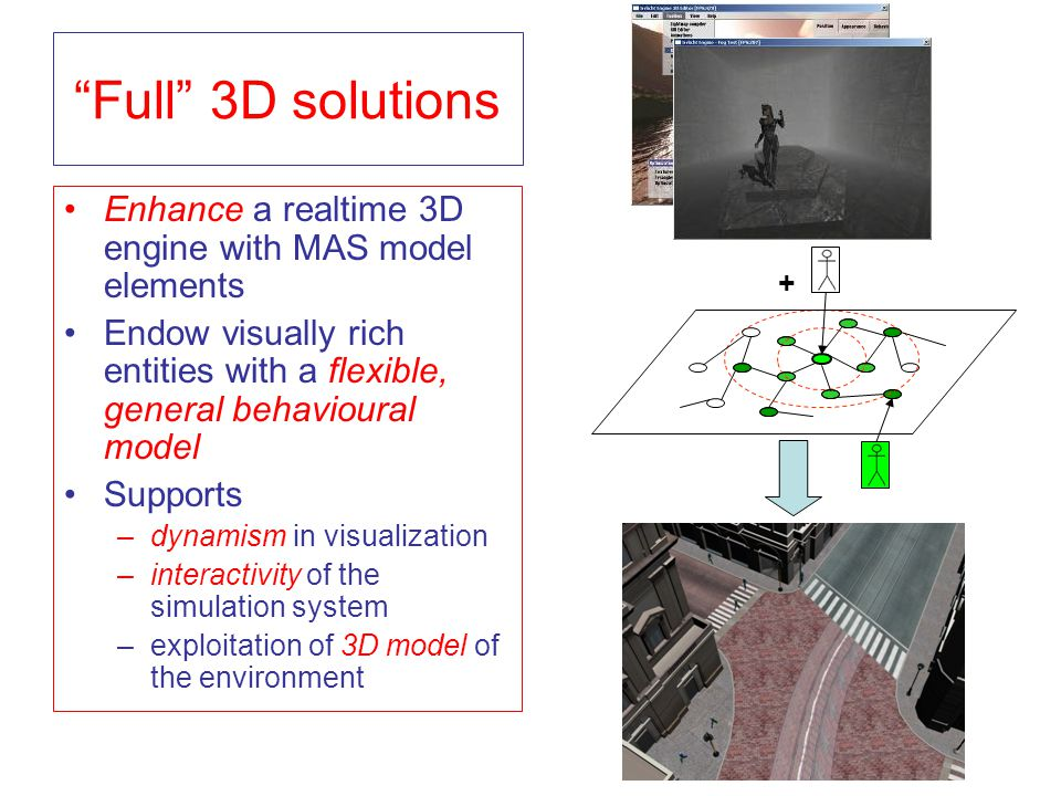 """Full"" 3D solutions Enhance a realtime 3D engine with MAS model elements Endow visually rich entities with a flexible, general behavioural model Suppo"