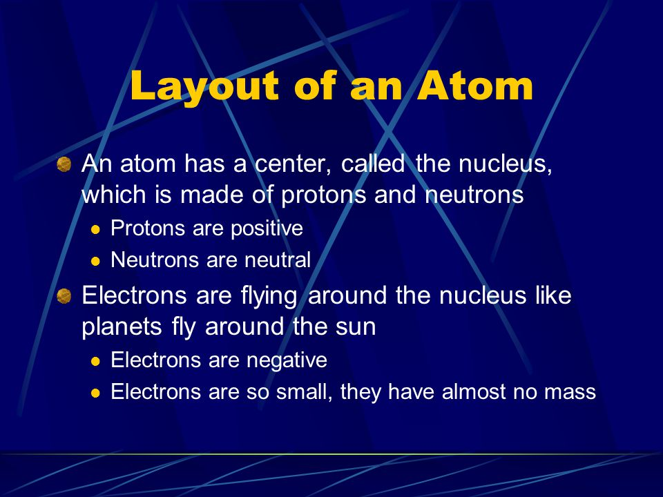 Layout of an Atom An atom has a center, called the nucleus, which is made of protons and neutrons Protons are positive Neutrons are neutral Electrons are flying around the nucleus like planets fly around the sun Electrons are negative Electrons are so small, they have almost no mass
