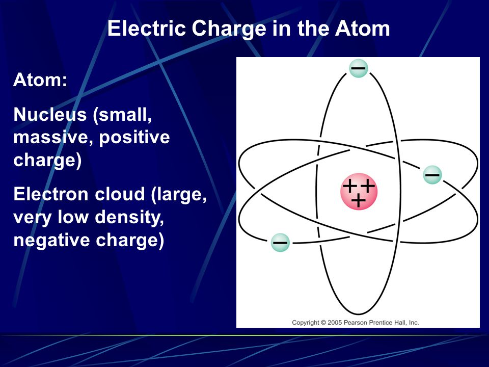 Electric Charge in the Atom Atom: Nucleus (small, massive, positive charge) Electron cloud (large, very low density, negative charge)