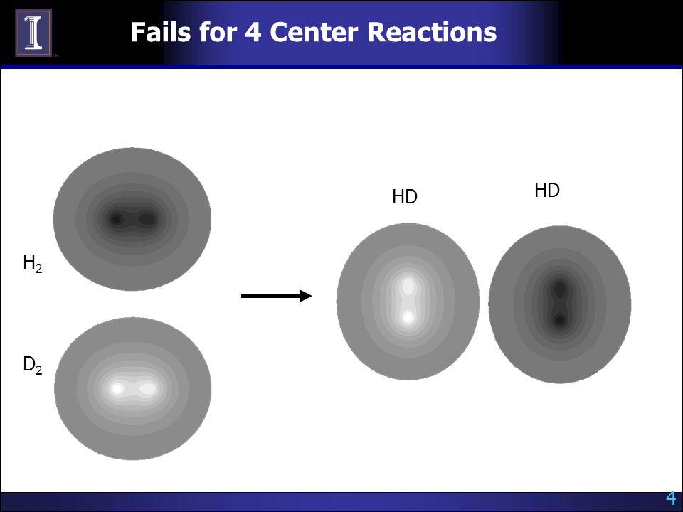 Fails for 4 Center Reactions 4 H2H2 D2D2 HD