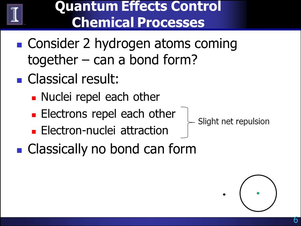 Quantum Effects Control Chemical Processes Consider 2 hydrogen atoms coming together – can a bond form.