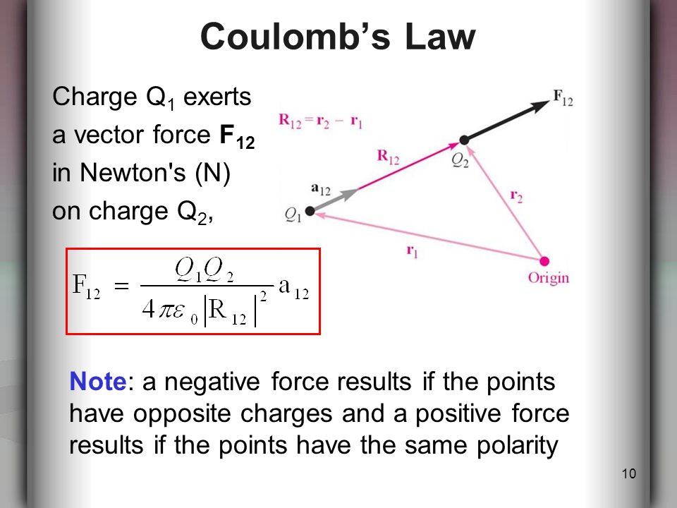 10 Charge Q 1 exerts a vector force F 12 in Newton s (N) on charge Q 2, Coulomb's Law Note: a negative force results if the points have opposite charges and a positive force results if the points have the same polarity