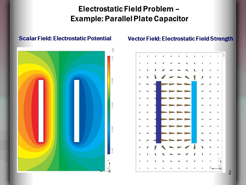23 Some of these field vectors can easily be joined by field lines that emanate from the positive point charge.