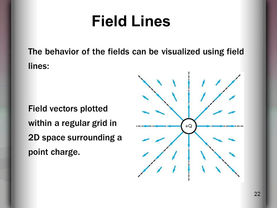 22 Field Lines The behavior of the fields can be visualized using field lines: Field vectors plotted within a regular grid in 2D space surrounding a point charge.