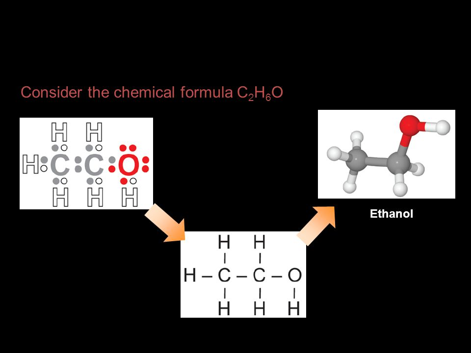 Ethanol Consider the chemical formula C 2 H 6 O