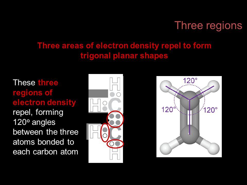 Three areas of electron density repel to form trigonal planar shapes Three regions These three regions of electron density repel, forming 120 o angles