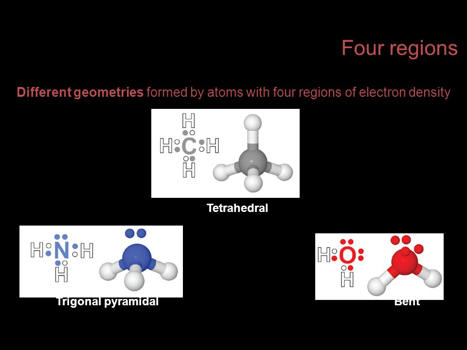 Four regions Different geometries formed by atoms with four regions of electron density Trigonal pyramidal Tetrahedral Bent