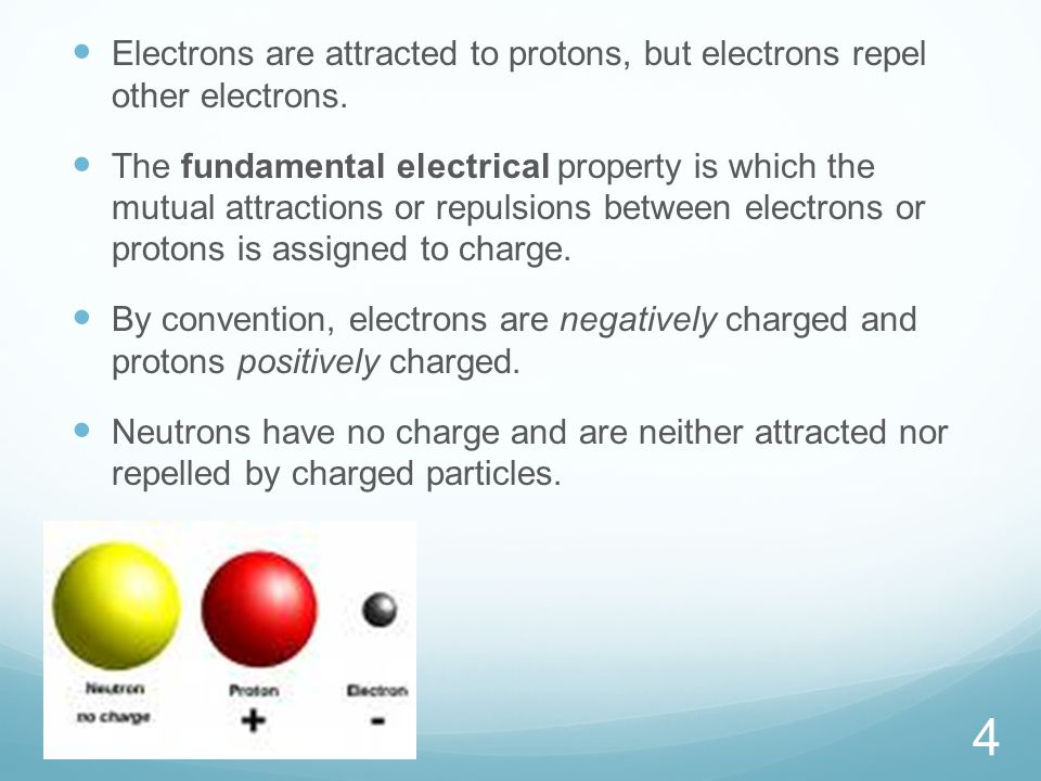 Electrons are attracted to protons, but electrons repel other electrons.