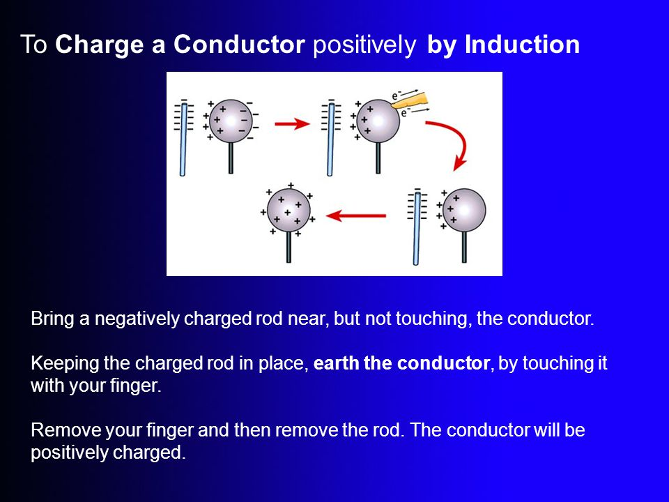 Bring a negatively charged rod near, but not touching, the conductor. Keeping the charged rod in place, earth the conductor, by touching it with your