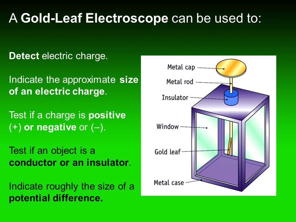 Detect electric charge. Indicate the approximate size of an electric charge. Test if a charge is positive (+) or negative or (–). Test if an object is