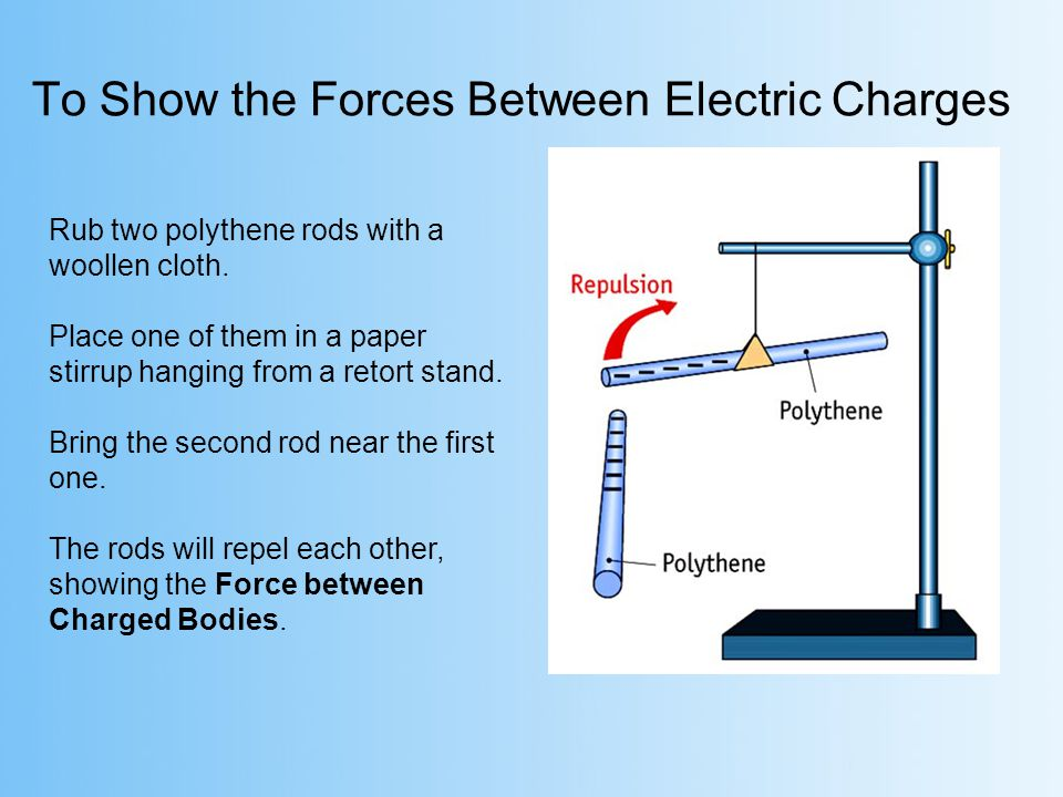 To Show the Forces Between Electric Charges Rub two polythene rods with a woollen cloth. Place one of them in a paper stirrup hanging from a retort st