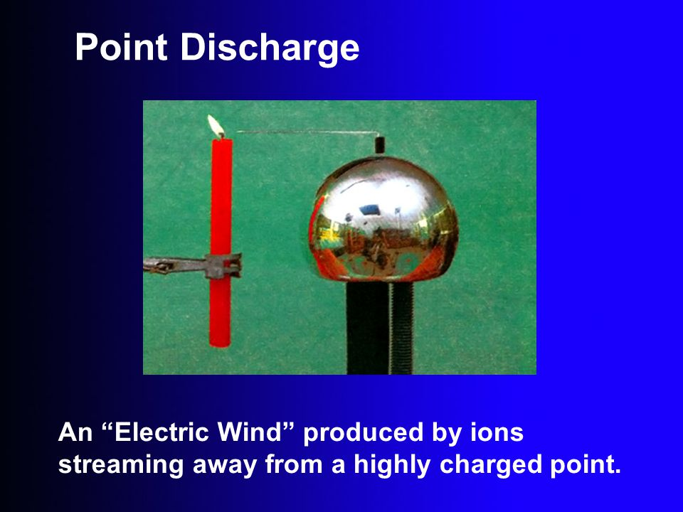 """An """"Electric Wind"""" produced by ions streaming away from a highly charged point. Point Discharge"""