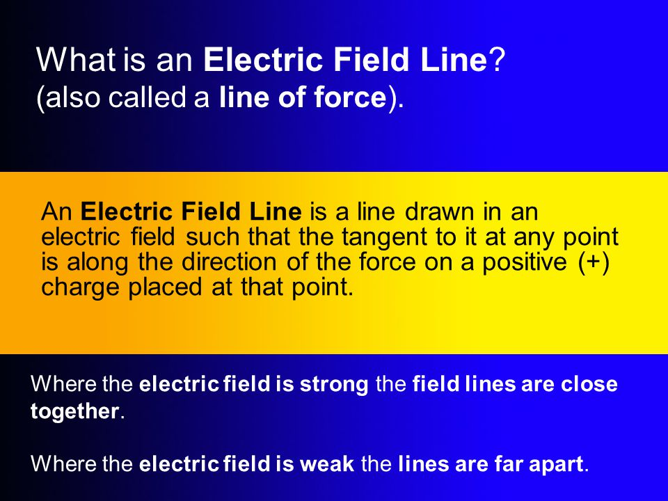 What is an Electric Field Line? (also called a line of force). Where the electric field is strong the field lines are close together. Where the electr