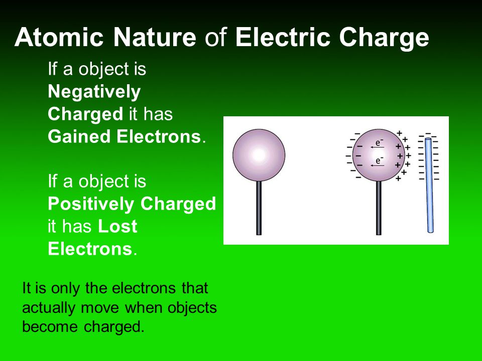 It is only the electrons that actually move when objects become charged. Atomic Nature of Electric Charge If a object is Negatively Charged it has Gai