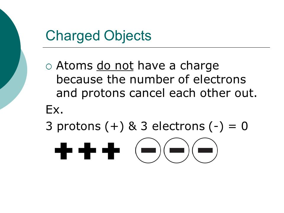 Charged Objects  Atoms do not have a charge because the number of electrons and protons cancel each other out.