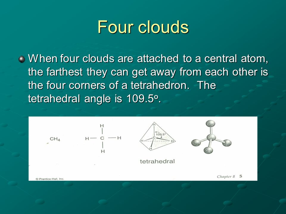 Non-bonding clouds also repel both bonding and non-bonding clouds.