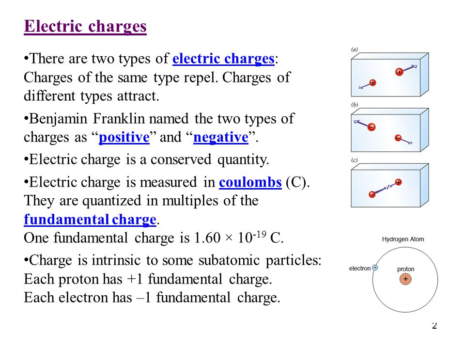 2 Electric charges There are two types of electric charges: Charges of the same type repel. Charges of different types attract. Benjamin Franklin name