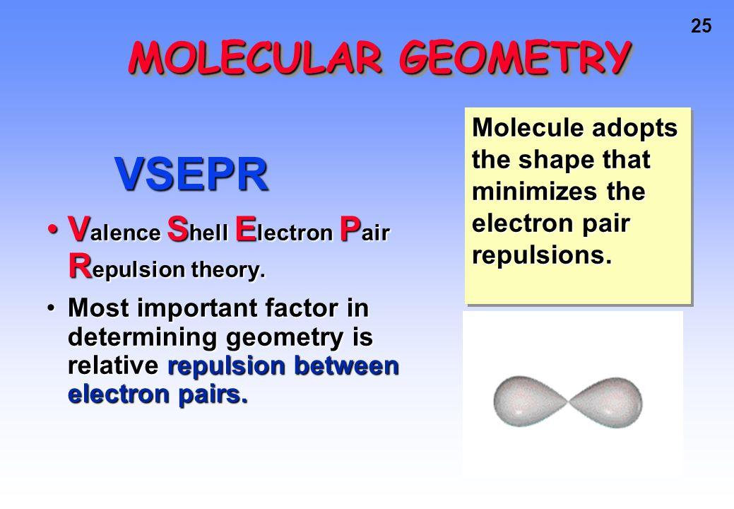 25 VSEPR VSEPR V alence S hell E lectron P air R epulsion theory.V alence S hell E lectron P air R epulsion theory.