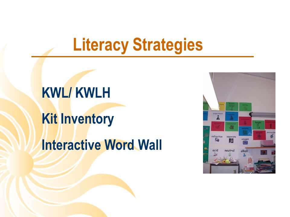 Literacy Strategies KWL/ KWLH Kit Inventory Interactive Word Wall