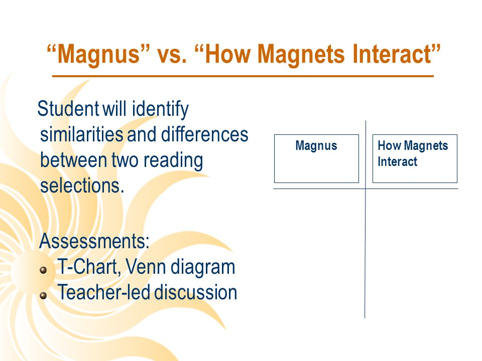 """Magnus"" vs. ""How Magnets Interact"" Magnus Student will identify similarities and differences between two reading selections. Assessments: T-Chart, Ve"