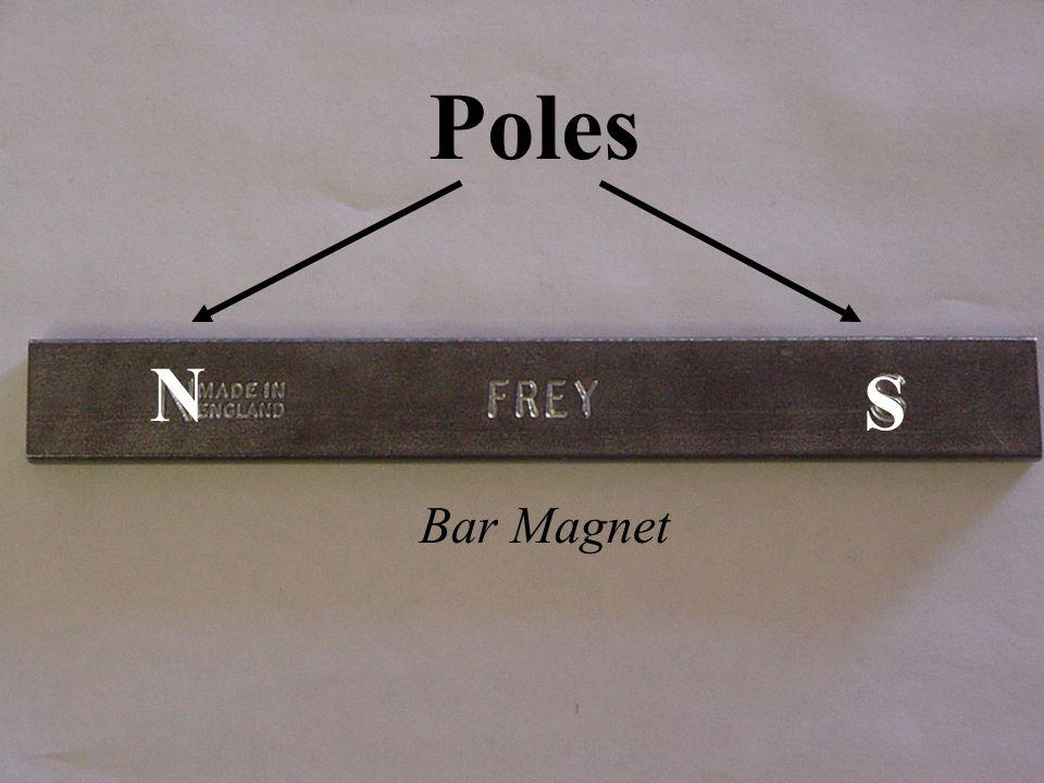 Poles N S Bar Magnet