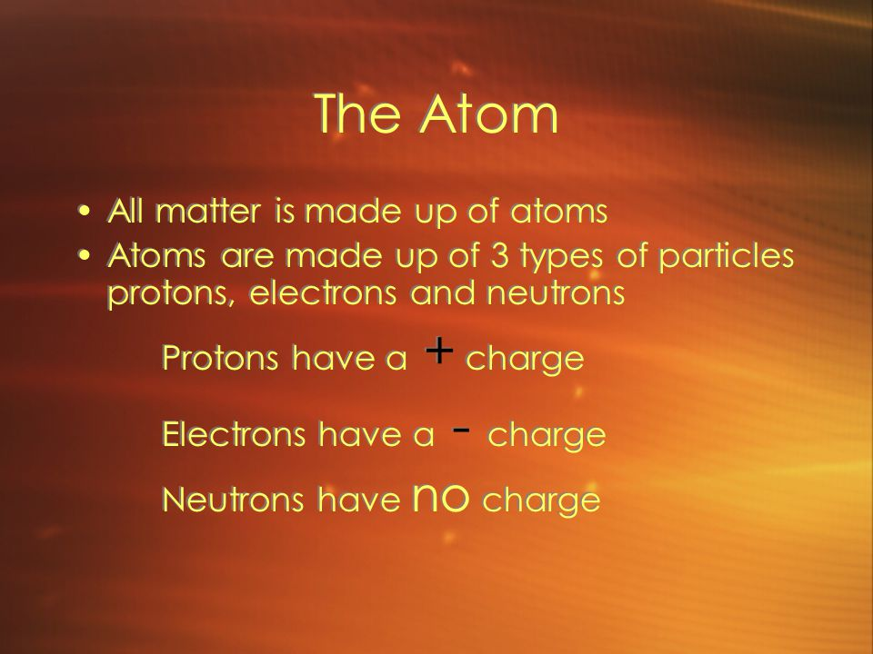 The Atom All matter is made up of atoms Atoms are made up of 3 types of particles protons, electrons and neutrons Protons have a + charge Electrons have a - charge Neutrons have no charge All matter is made up of atoms Atoms are made up of 3 types of particles protons, electrons and neutrons Protons have a + charge Electrons have a - charge Neutrons have no charge