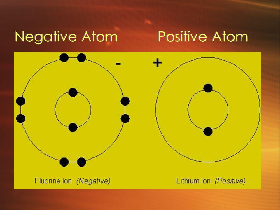 Negative Atom Positive Atom